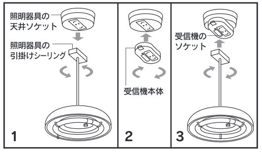 オーム電機取付方法