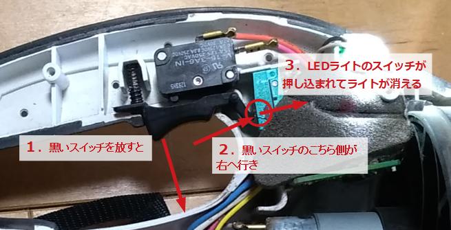 スイッチの仕組み