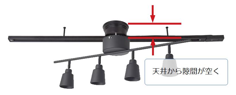 簡易ダクトレールにシーリングスポットを付けた場合の隙間