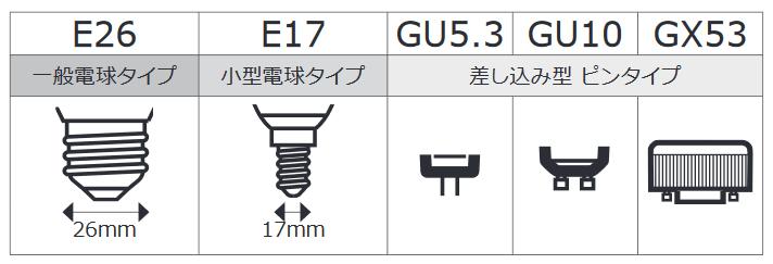 イケアの電球の口金の種類