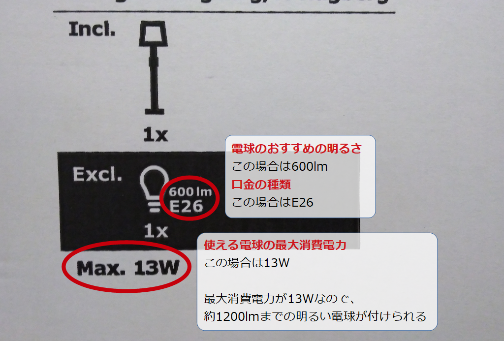 イケアの照明の外箱の表記