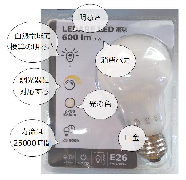 プラ容器の電球の表記