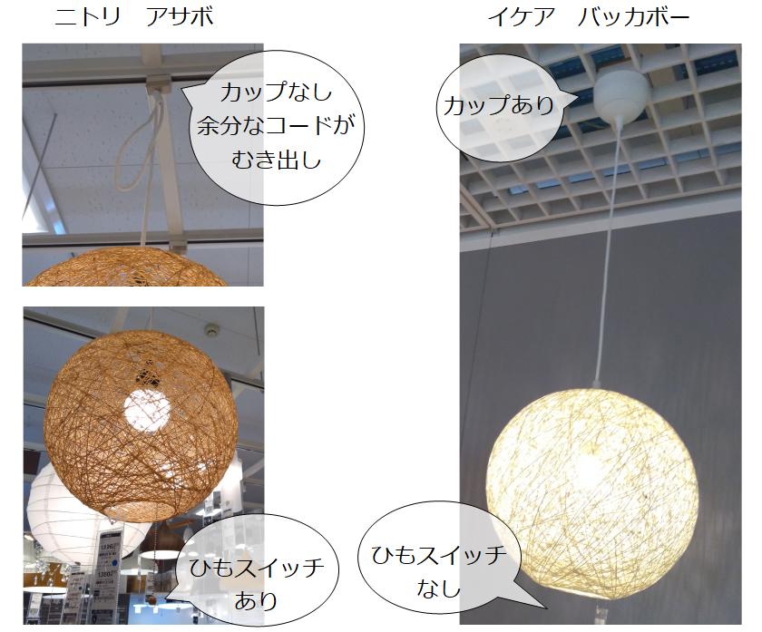 ニトリのアセボとIKEAのBACKABOの外見比較