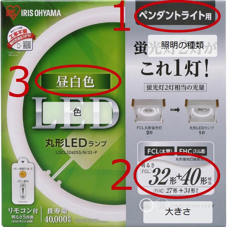 アイリスオーヤマの丸型LEDの商品選びのポイント
