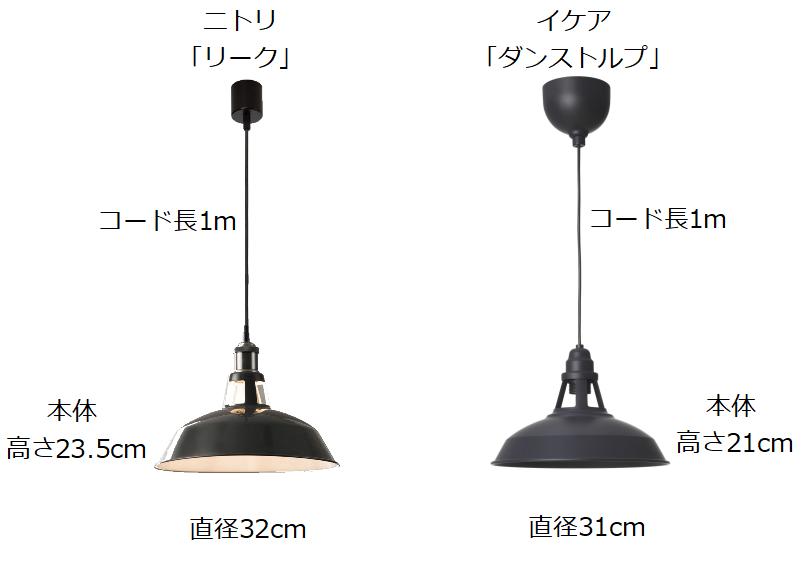 ニトリのリークとイケアのダンストルプの寸法の違い