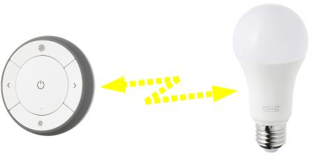 リモコンと電球