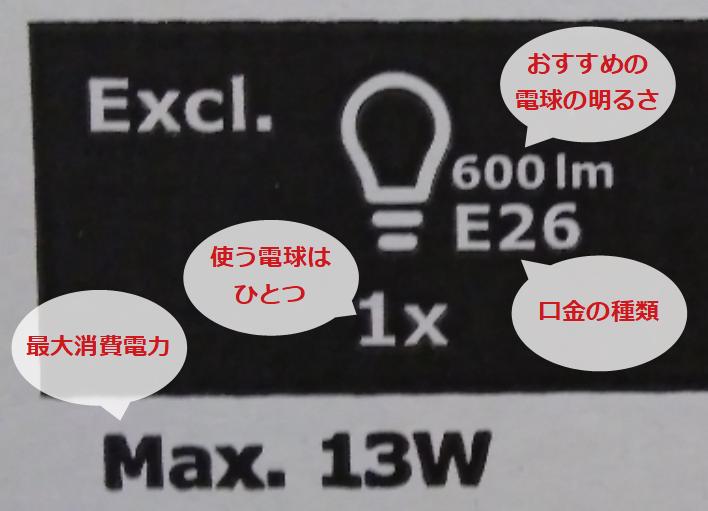 イケアの照明の箱に書いてある電球の条件