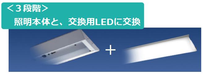 照明本体と交換用LEDに交換